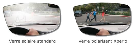 La même scène à travers un verre solaire standard à gauche et un verre polarisant Xperio ®. Vu d'un habitacle d'automobile sur un parking avec au centre trois enfants. Avec le verre solaire standard, on a un fort éblouissement et avec les verres Xperio ® la scène est parfaitement net